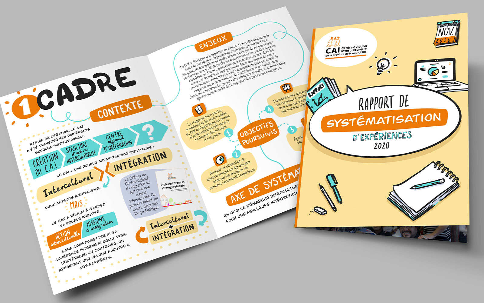 BL-Graphics - C.A.I - brochure sketchnoting